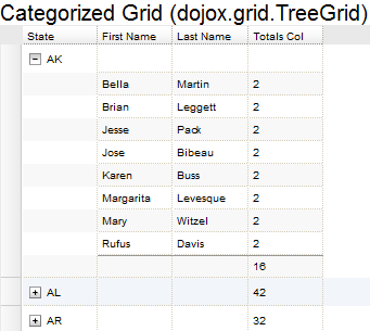Categorized Dojo TreeGrid in XPages – Add Totals and Counts
